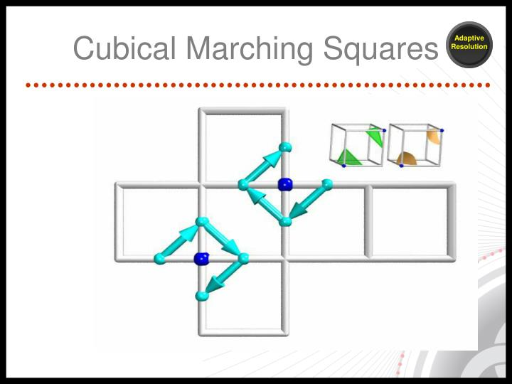 Cubical Marching Squares
