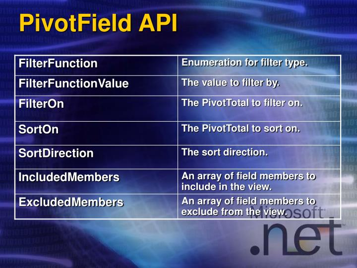 PivotField API