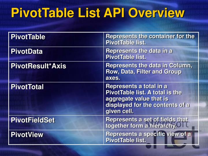 PivotTable List API Overview