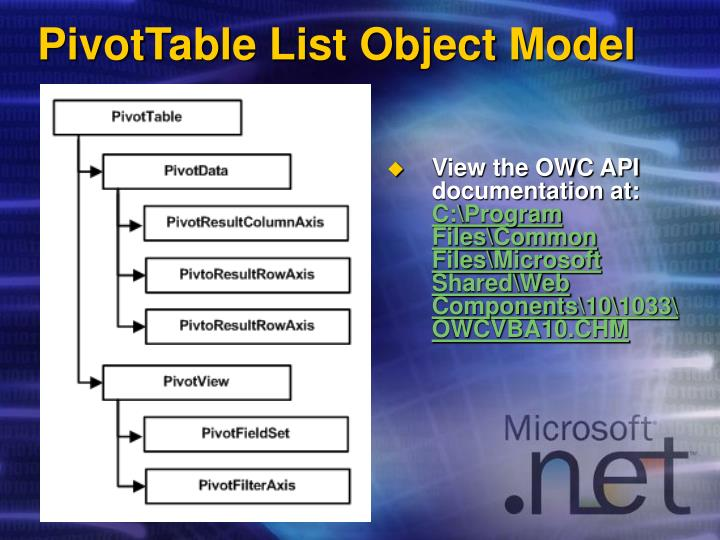 PivotTable List Object Model