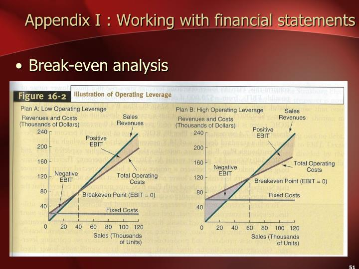 Appendix I : Working with financial statements
