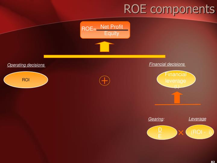 ROE components