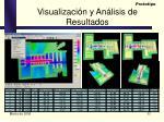 visualizaci n y an lisis de resultados