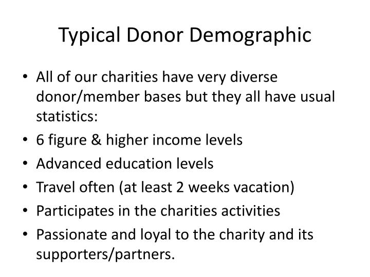 Typical Donor Demographic