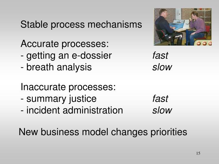 Stable process mechanisms