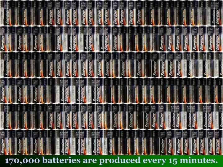 170,000 batteries are produced every 15 minutes.