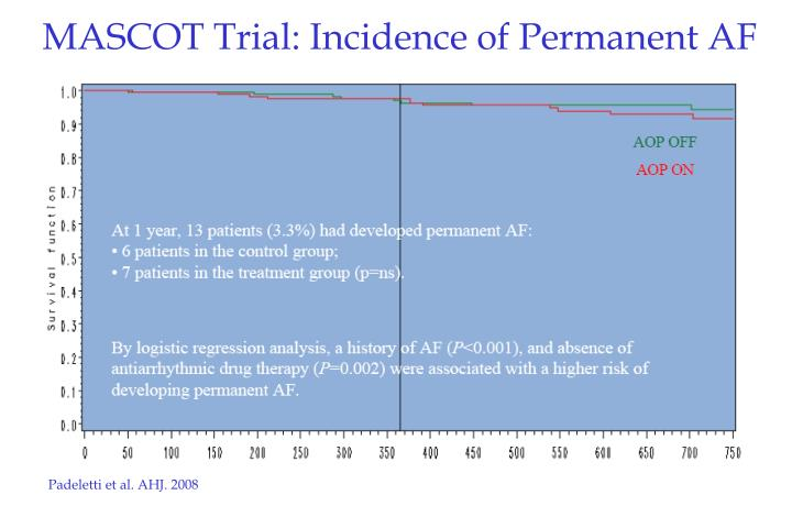 MASCOT Trial: Incidence of Permanent AF