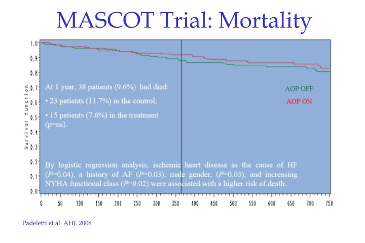MASCOT Trial: Mortality