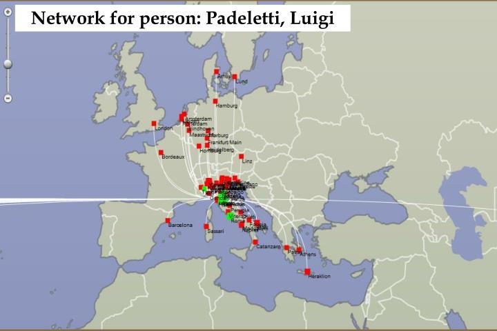 Network for person: Padeletti, Luigi