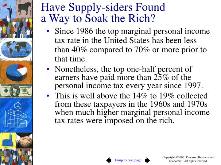 Have Supply-siders Found