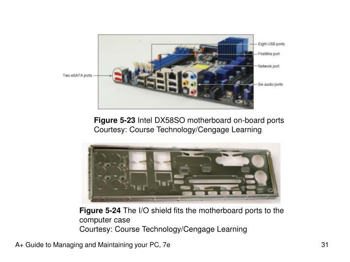 Figure 5-23