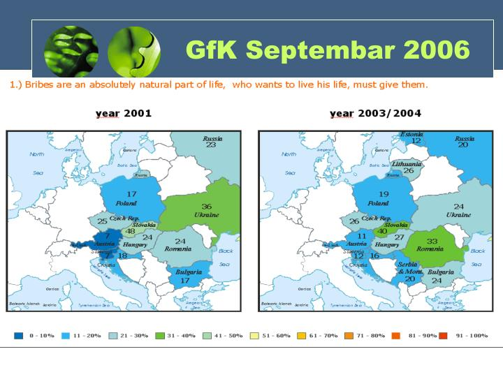 GfK Septembar 2006