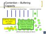 contention buffering capacity