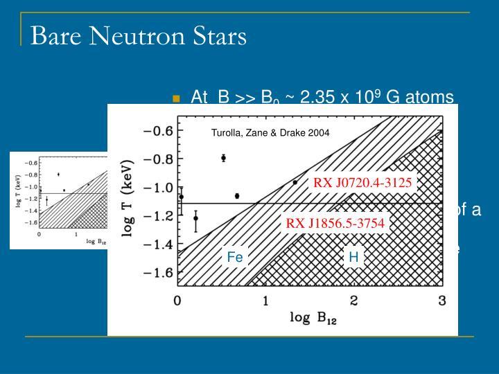 Bare Neutron Stars