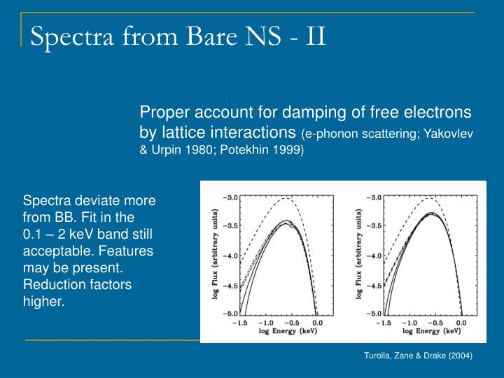 Spectra from Bare NS - II