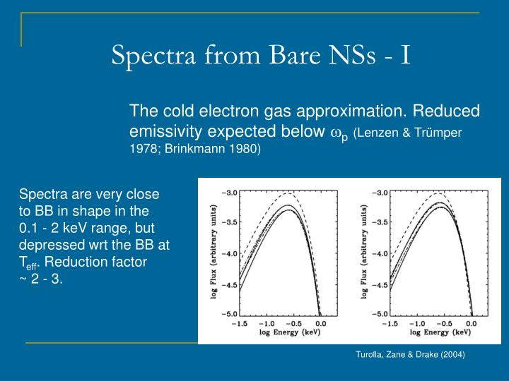 Spectra from Bare NSs - I