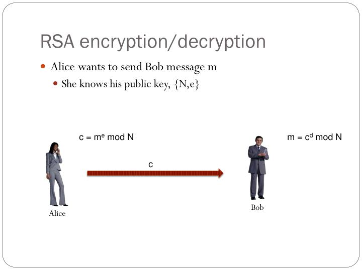 rsa how to find d
