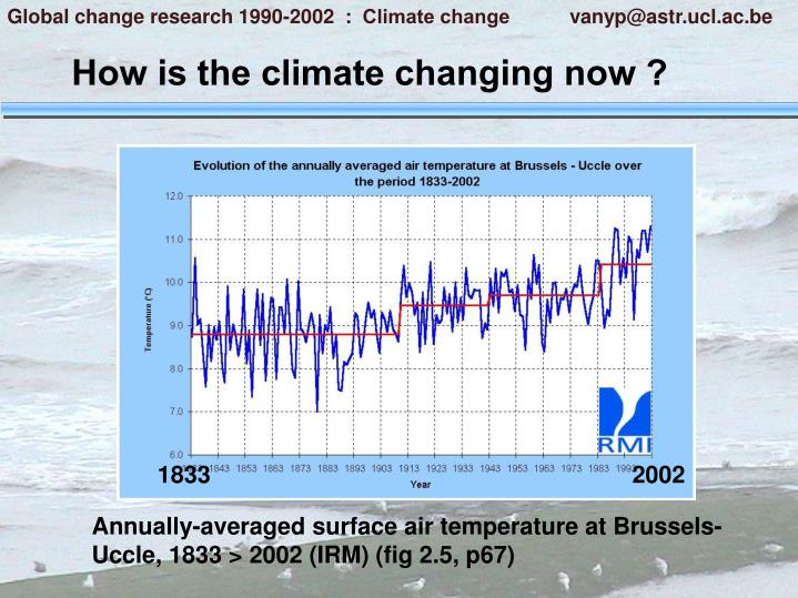 How is the climate changing now ?