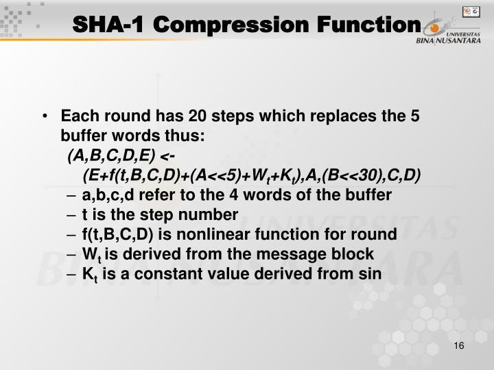 SHA-1 Compression Function