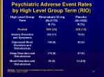 psychiatric adverse event rates by high level group term rio