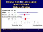 relative risk for neurological adverse events diabetes studies