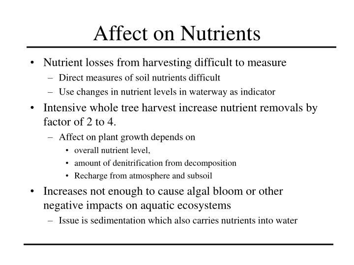 Affect on Nutrients