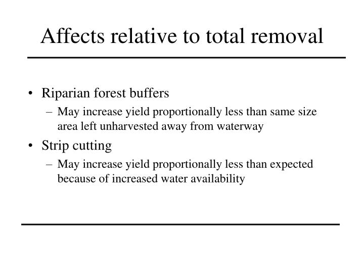 Affects relative to total removal