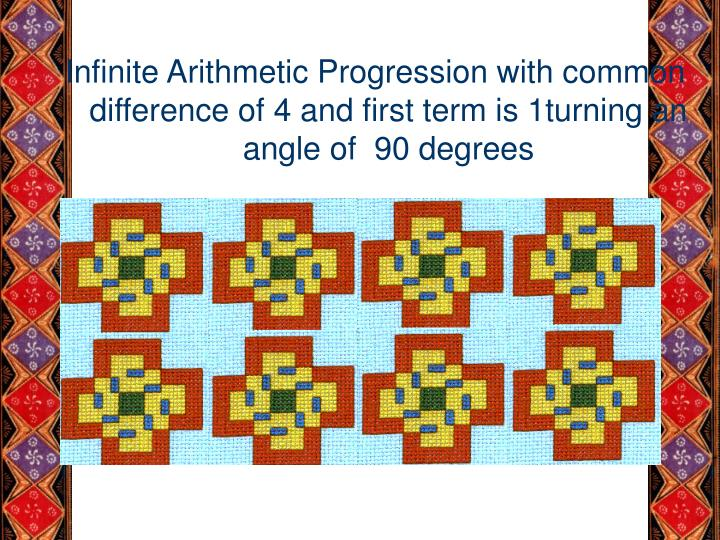 Infinite Arithmetic Progression with common difference of 4 and first term is 1turning an angle of  90 degrees