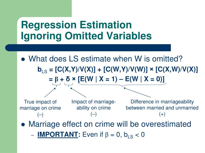 Impact of marriage-ability on crime