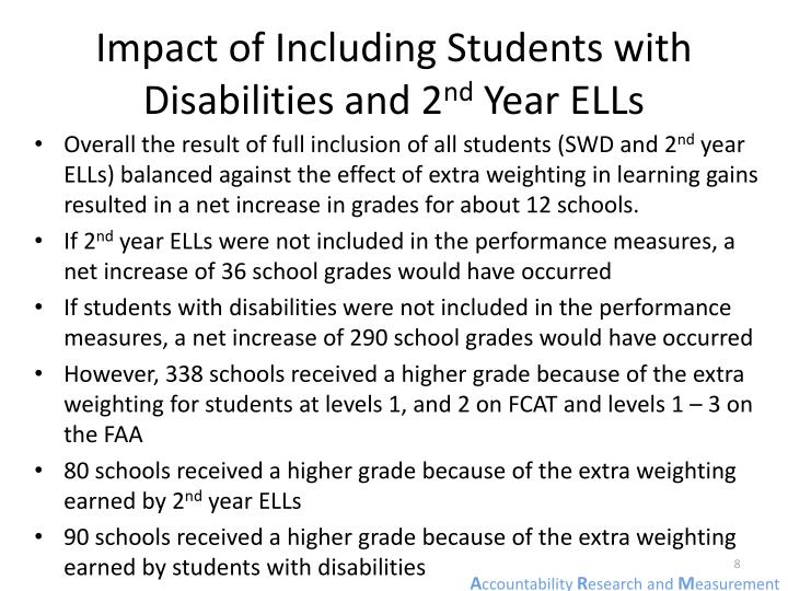Impact of Including Students with Disabilities and 2