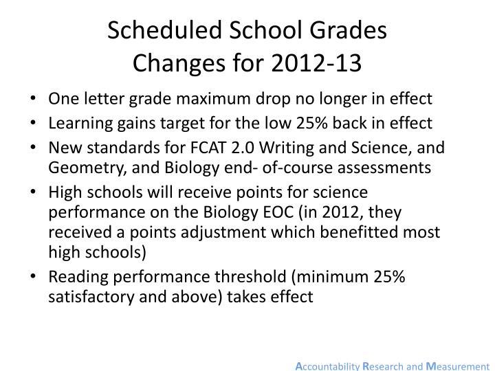 Scheduled School Grades