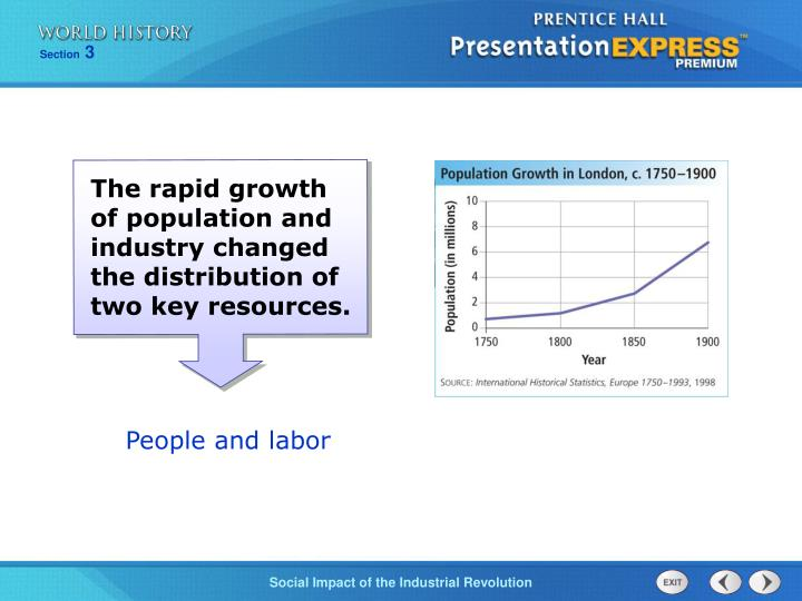 what explains the rapid growth in