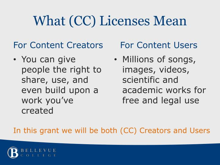 What (CC) Licenses Mean