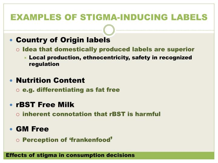 EXAMPLES OF STIGMA-INDUCING LABELS