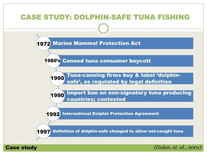 CASE STUDY: DOLPHIN-SAFE TUNA FISHING