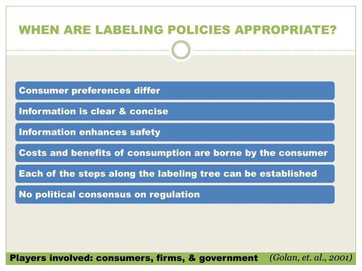 WHEN ARE LABELING POLICIES APPROPRIATE?