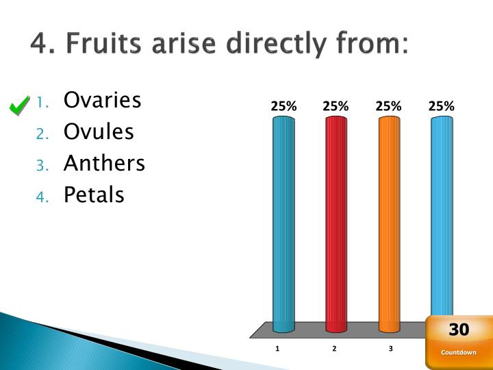 4. Fruits arise directly from:
