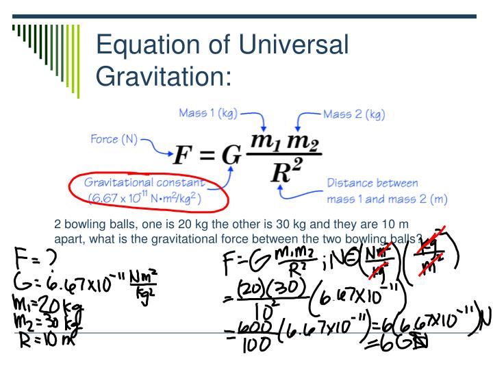 an analysis of the gravity as a force of attraction that exists between any two masses We often speak of gravity as a force more accurately it is a feature of spacetime gravity is simply the mutual attraction between any two masses.