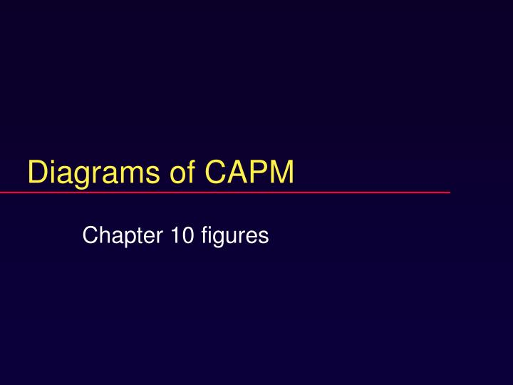 diagrams of capm n.