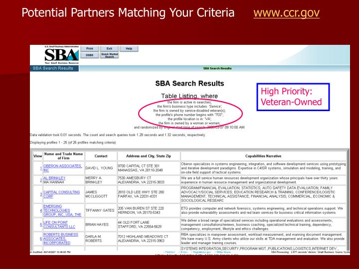 Potential Partners Matching Your Criteria