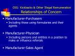 oig kickbacks other illegal remuneration relationships of concern