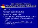 oig relationships of concern manufacturer purchaser relationship