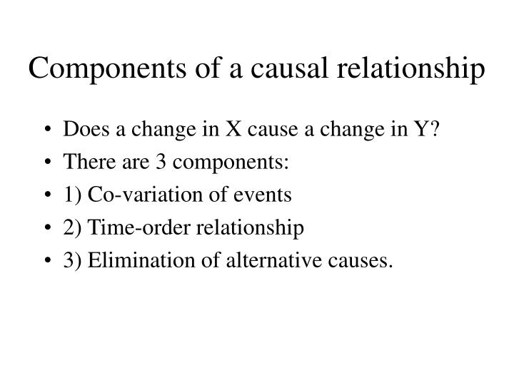 components of a relationship