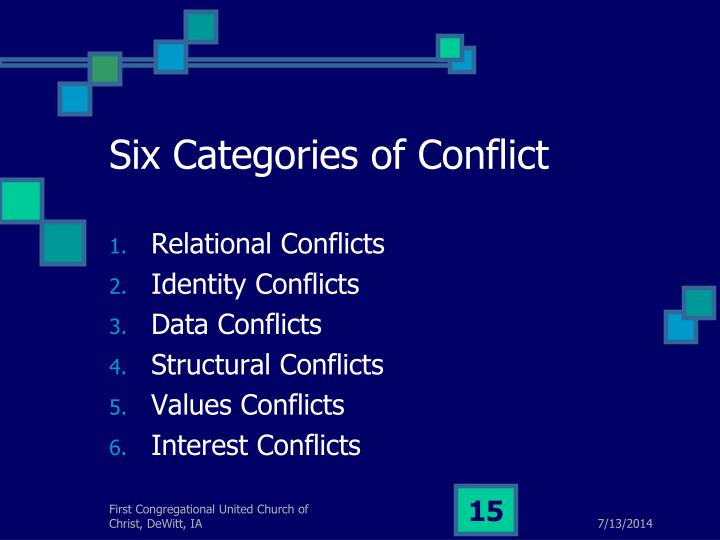 Six Categories of Conflict