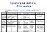 categorizing impact of uncertainties
