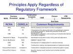principles apply regardless of regulatory framework
