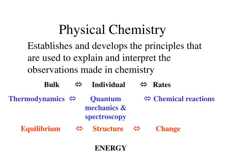 Physical chemistry1