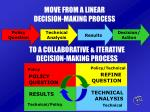 move from a linear decision making process1