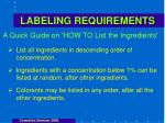 labeling requirements7