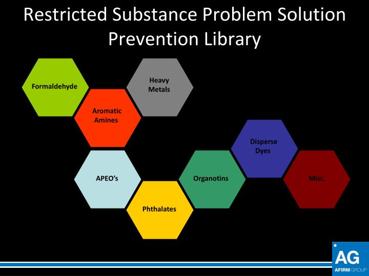 restricted substance problem solution prevention library n.